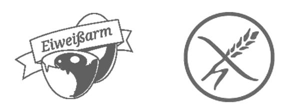 charlotteats diet symbols